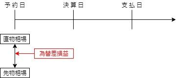 画像に alt 属性が指定されていません。ファイル名: image-11.png
